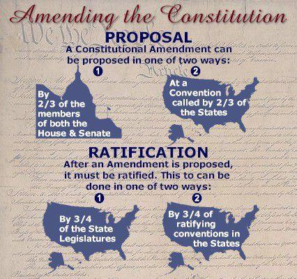how do you amend the U.S. constitution to end birthright citizenship?